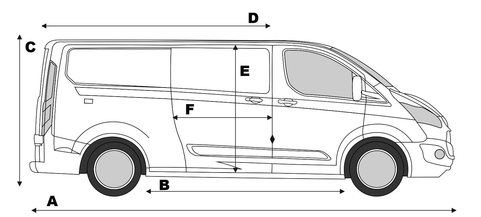 ford transit custom interior dimensions. Black Bedroom Furniture Sets. Home Design Ideas